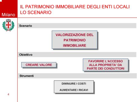 Progetto valorizzazione patrimonio immobiliare_Pagina_04